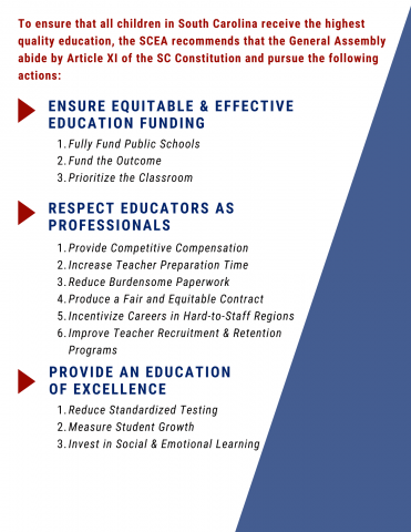 Legislative Agenda Items